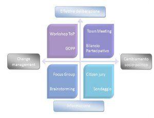 Offeddu-cittadinanza-