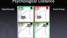 Spatial and Temporal Underpinnings of Social Distance