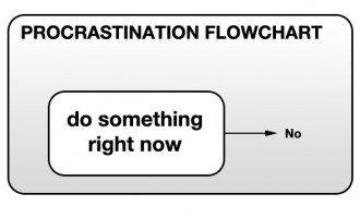 Procrastinazione: come perdere tempo finchè non è troppo tardi!