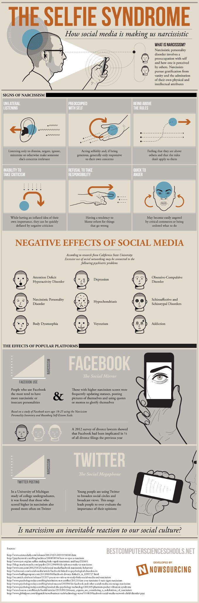 La Sindrome del Selfie - Infografica