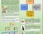 Neuroinvasione del Virus dell'Epatite C (HCV) e Deterioramento Neuropsicologico Trattamento con Psicoterapie di Terza Generazione (DBT) – Congresso SITCC 2014
