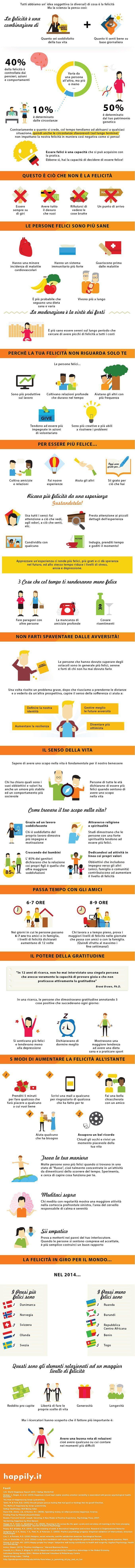 La Scienza della Felicità - Infografica - FONTE: Happily.it