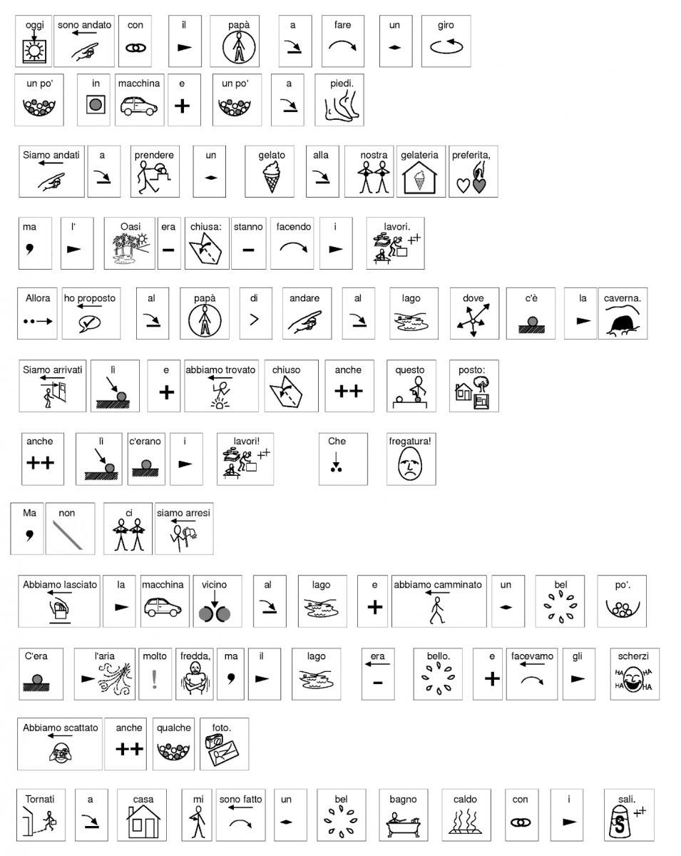 Simboli Comunicazione Aumentativa Da Stampare