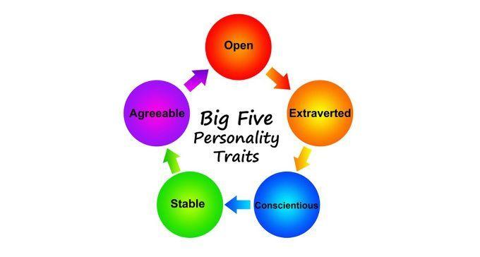 Big Five - Tratti di personalità