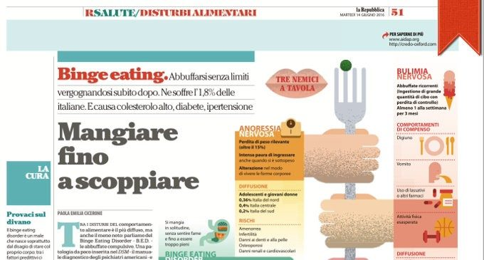 Binge eating: abbuffarsi fino a scoppiare