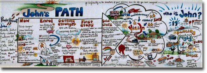 P.A.T.H. (planning alternative tomorrows with hope) come e perché utilizzare strumenti di sviluppo personale nei percorsi di ripresa di persone con diagnosi psichiatrica