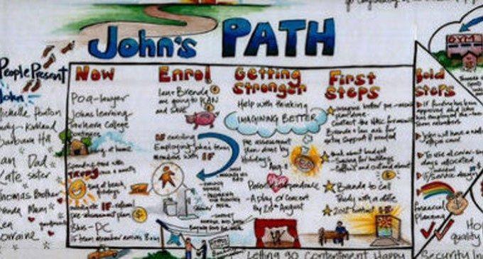 P.A.T.H. (planning alternative tomorrows with hope): come e perché utilizzare strumenti di sviluppo personale nei percorsi di ripresa per persone con diagnosi psichiatrica