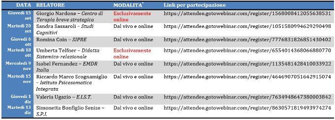 TABELLA_I nuovi webinars dell'Ordine Psicologi Lombardia in arrivo - Da Settembre a Dicembre 2016