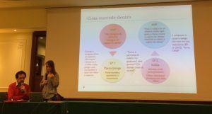 Dissociazione traumatica - Gli sviluppi traumatici di personalità - Seminario con Dolores Mosquera 21-22 gennaio 2017 Torino - Foto 3