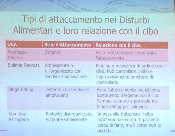 Trauma e alimentazione il nesso nascosto nel cibo - Report dal seminario con Natalia Seijo - SLIDE 1