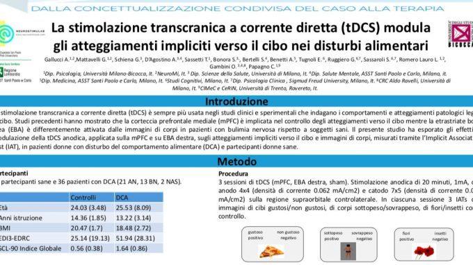 La stimolazione transcranica a corrente diretta (tDCS) modula gli atteggiamenti impliciti verso il cibo nei disturbi alimentari – Riccione, 2019