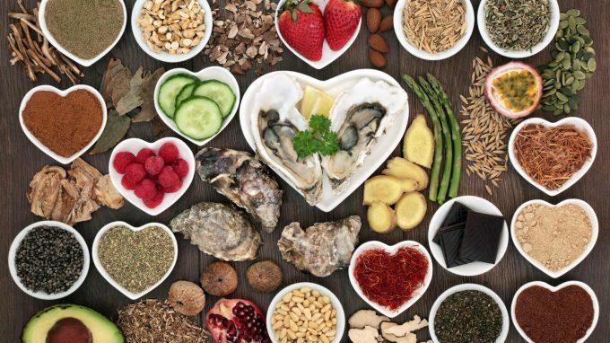 Una panoramica del disturbo dell'eccitazione sessuale femminile e le correlazioni con i disturbi della nutrizione e dell'alimentazione