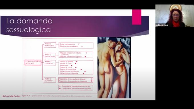 La domanda sessuologica in psicoterapia – VIDEO