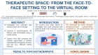 Therapeutic Space: from the face-to-face setting to the virtual room – ECDP 2021 / Poster Session