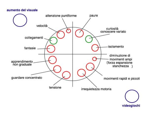 Depressione meccanismi alla base e psicoterapia funzionale Fig 1